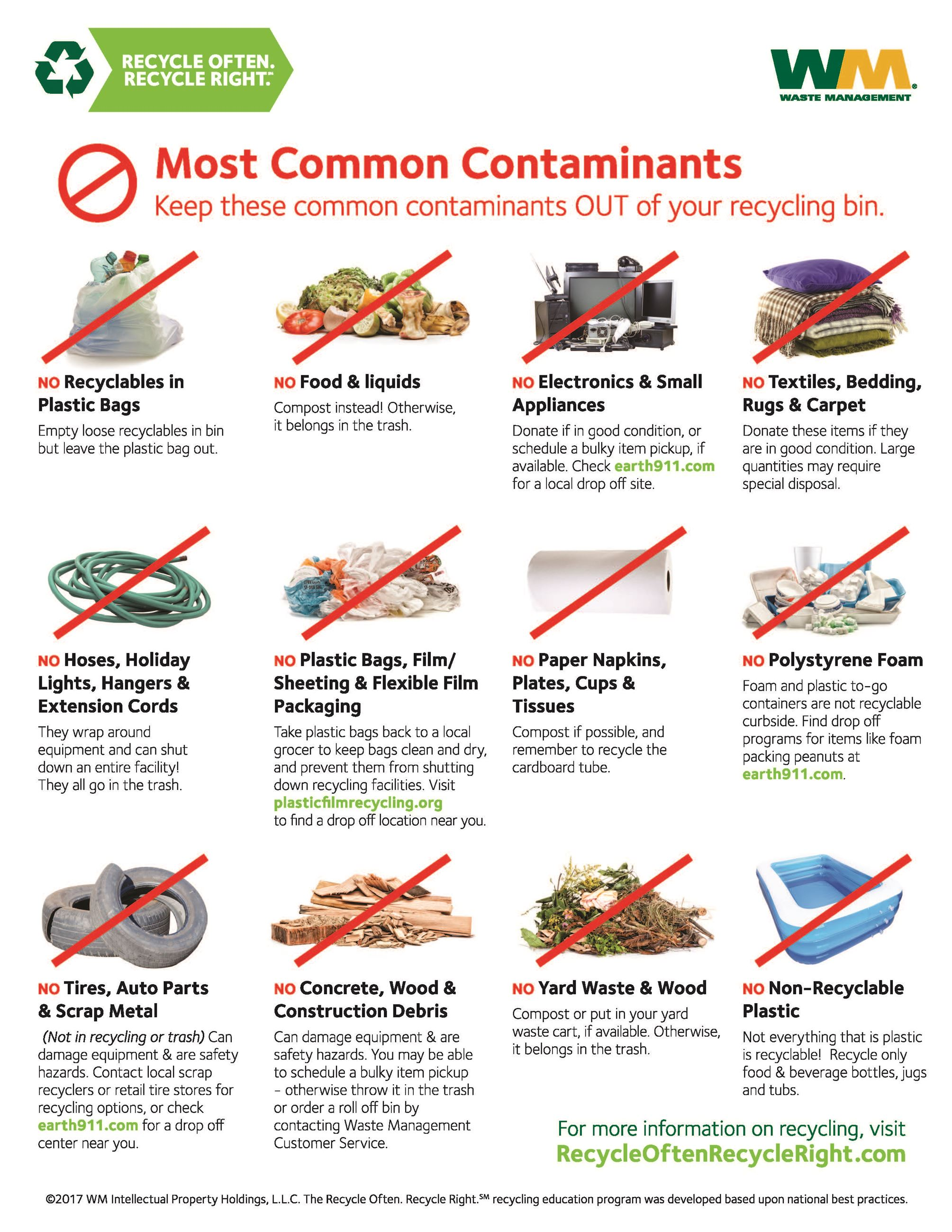 Most-Common-Contaminants-Poster
